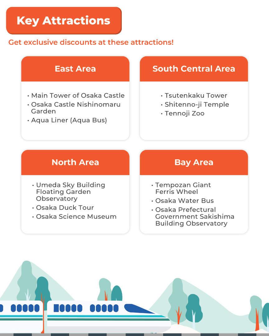 attractions to visit yokoso! osaka ticket