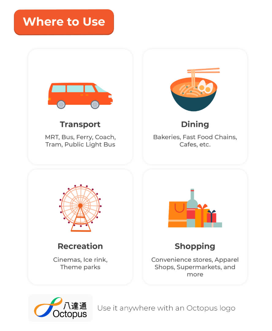 Where To Use Your Octopus Card