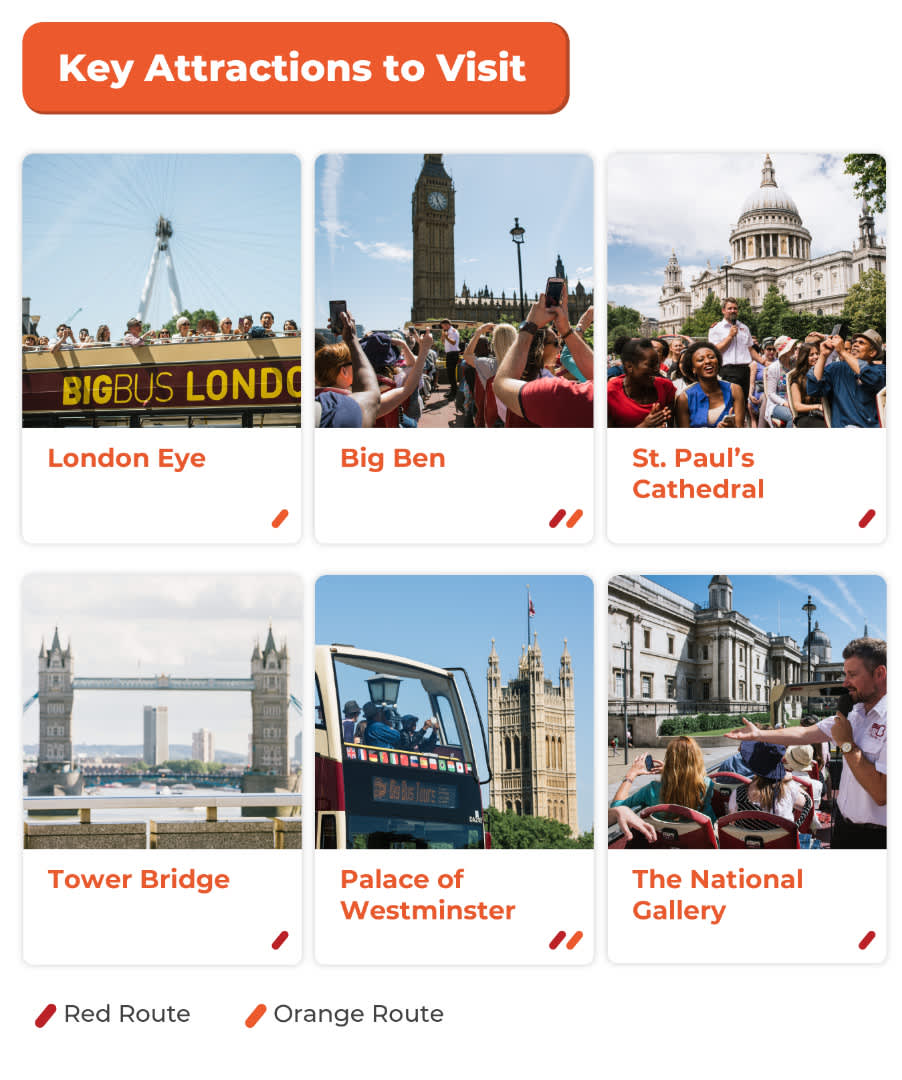 london hop on hop off bus key attractions