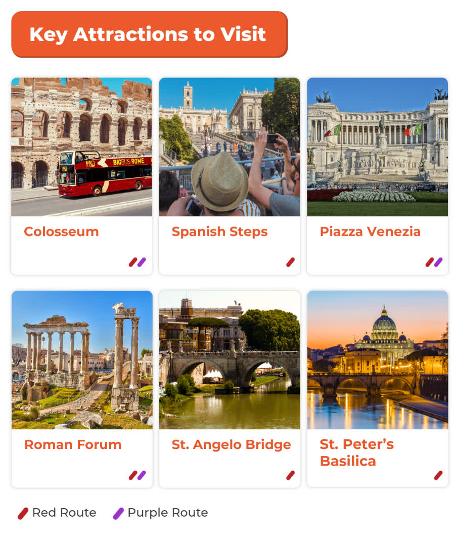 rome hop on hop off bus key attractions