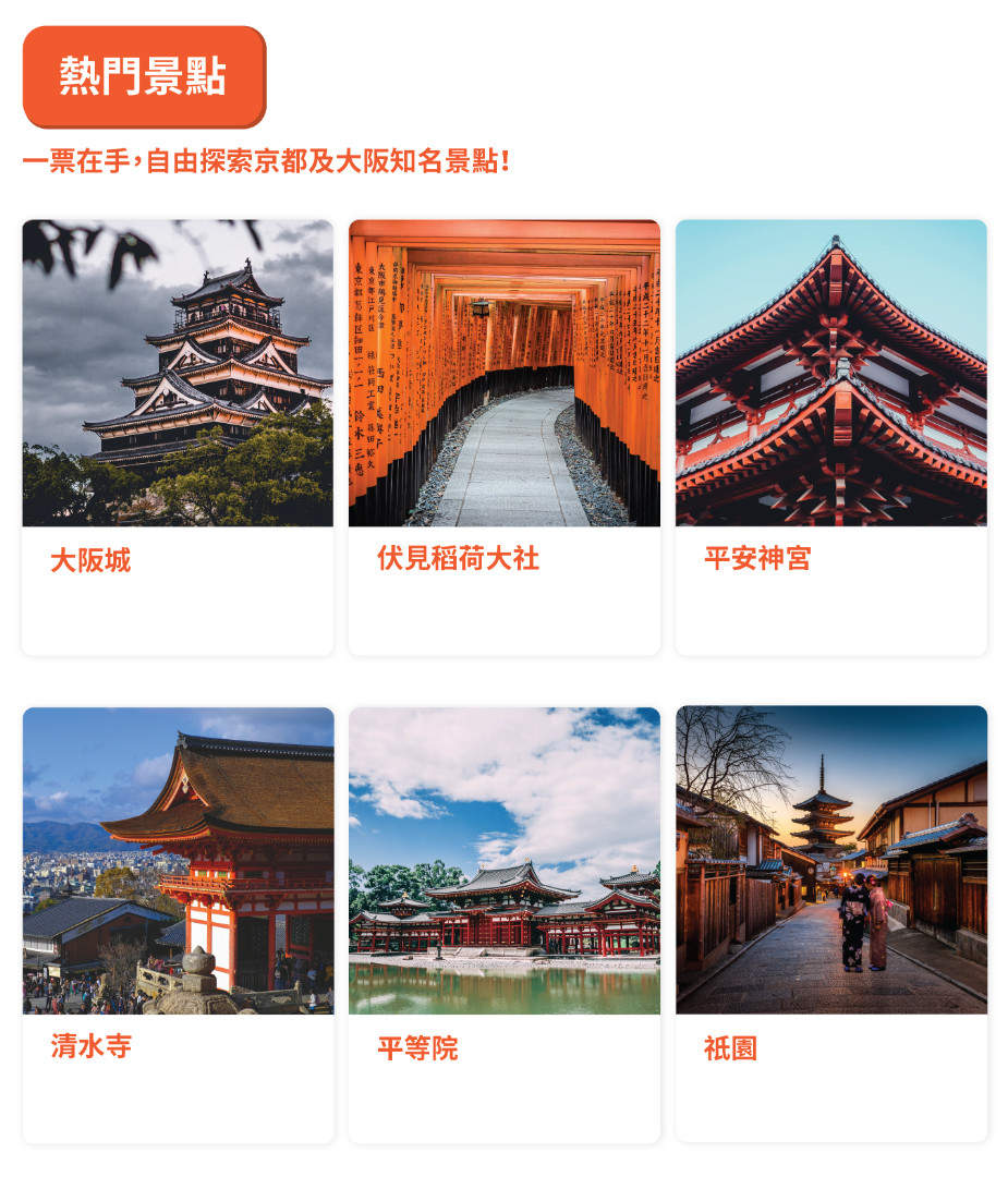 京都 大阪觀光券景點