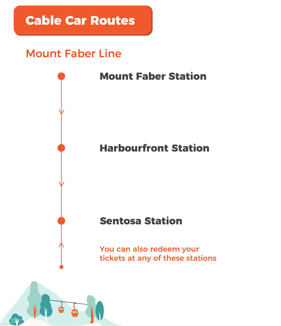 mount faber line cable car route