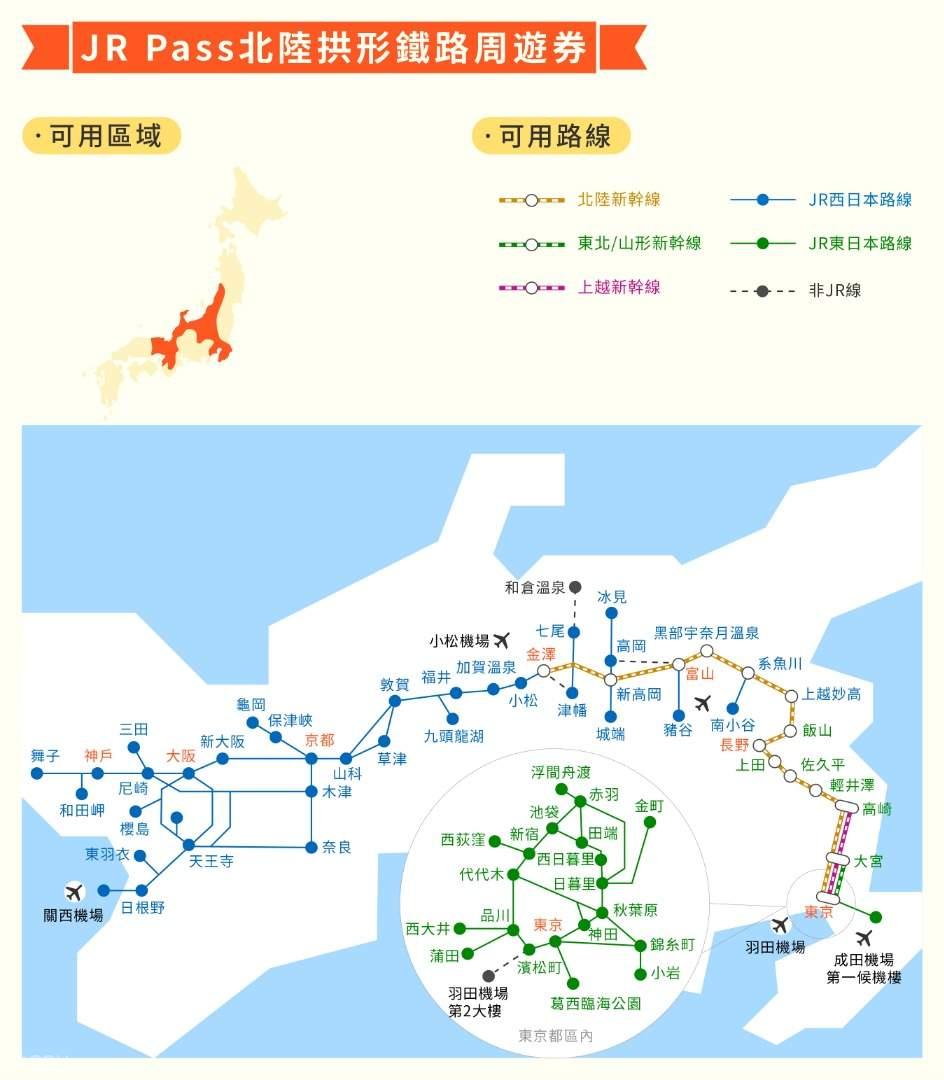 JR 北陸拱形鐵路周遊券