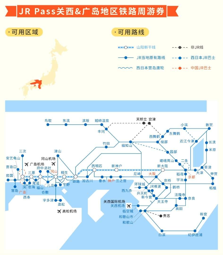 JR Pass 关西&广岛地区铁路周游券