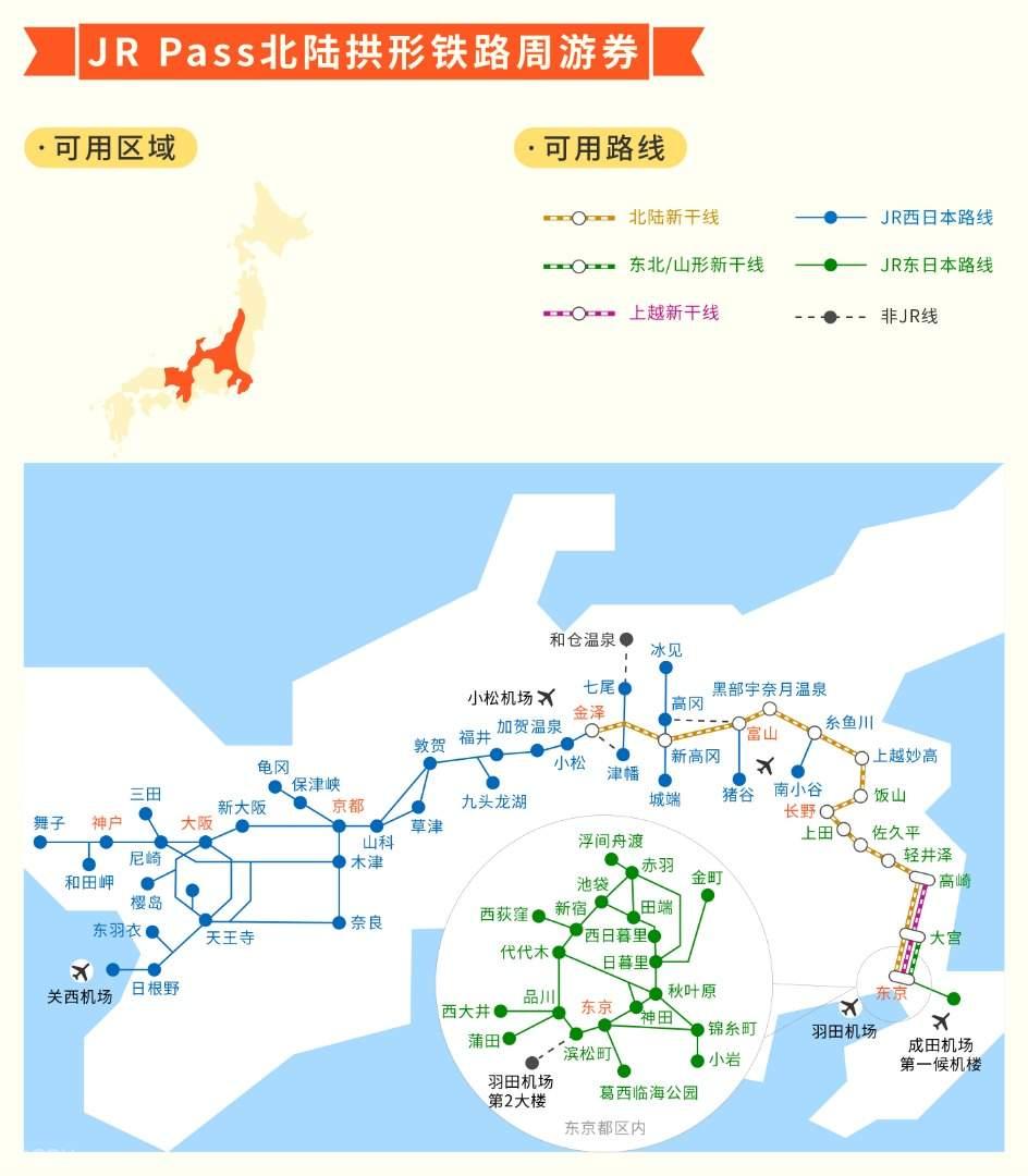 JR 北陆拱形铁路周游券