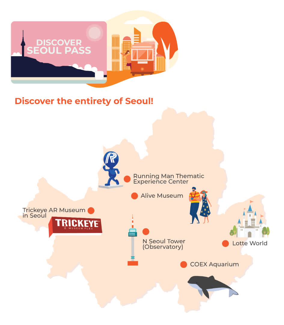 attractions to visit discover seoul pass