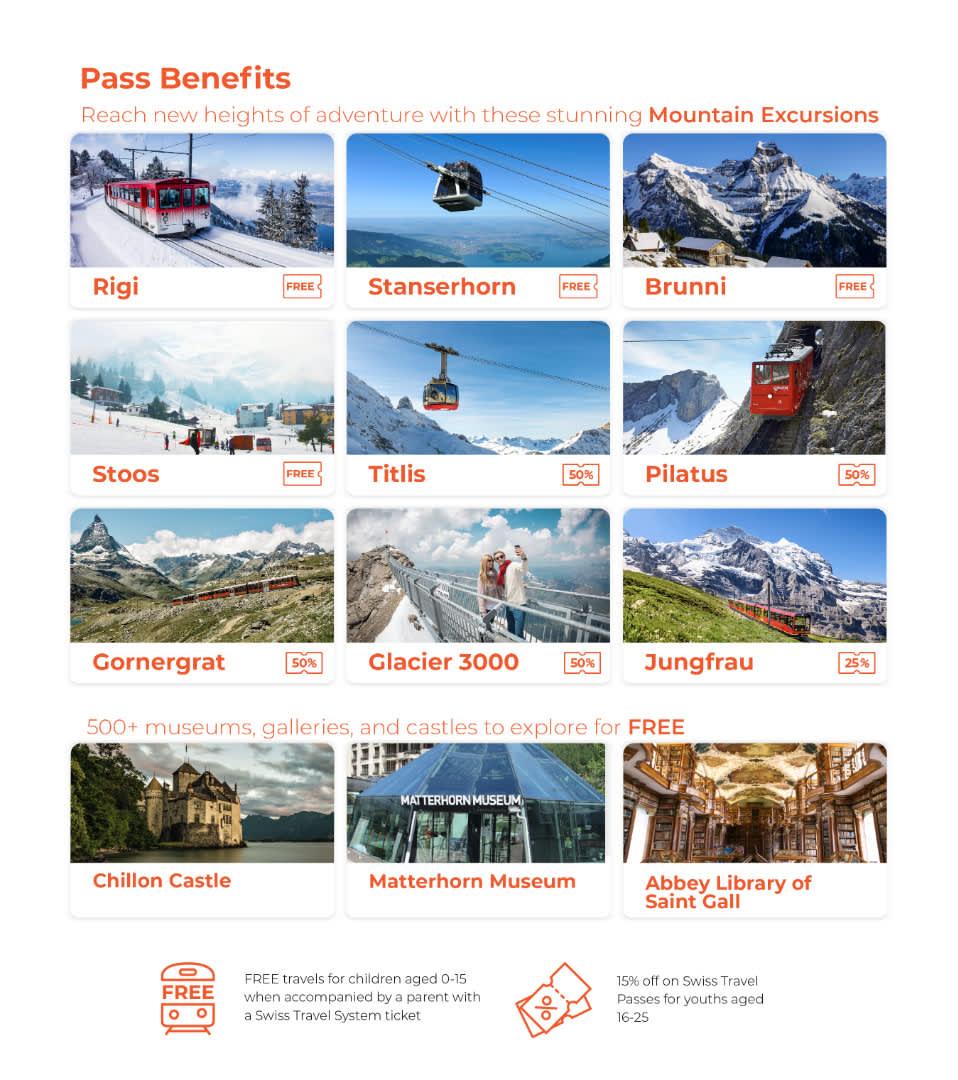 swiss travel pass benefits