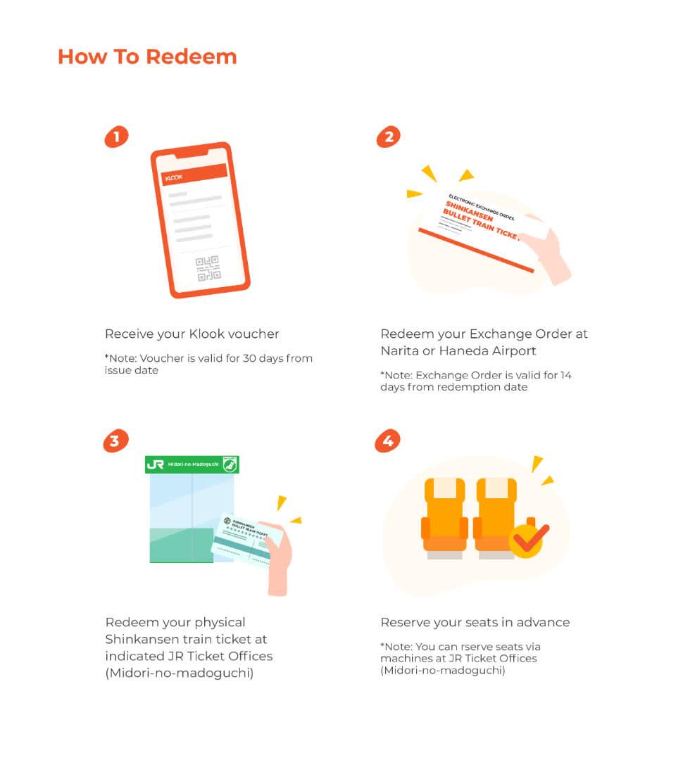 how to redeem shinkansen train tickets