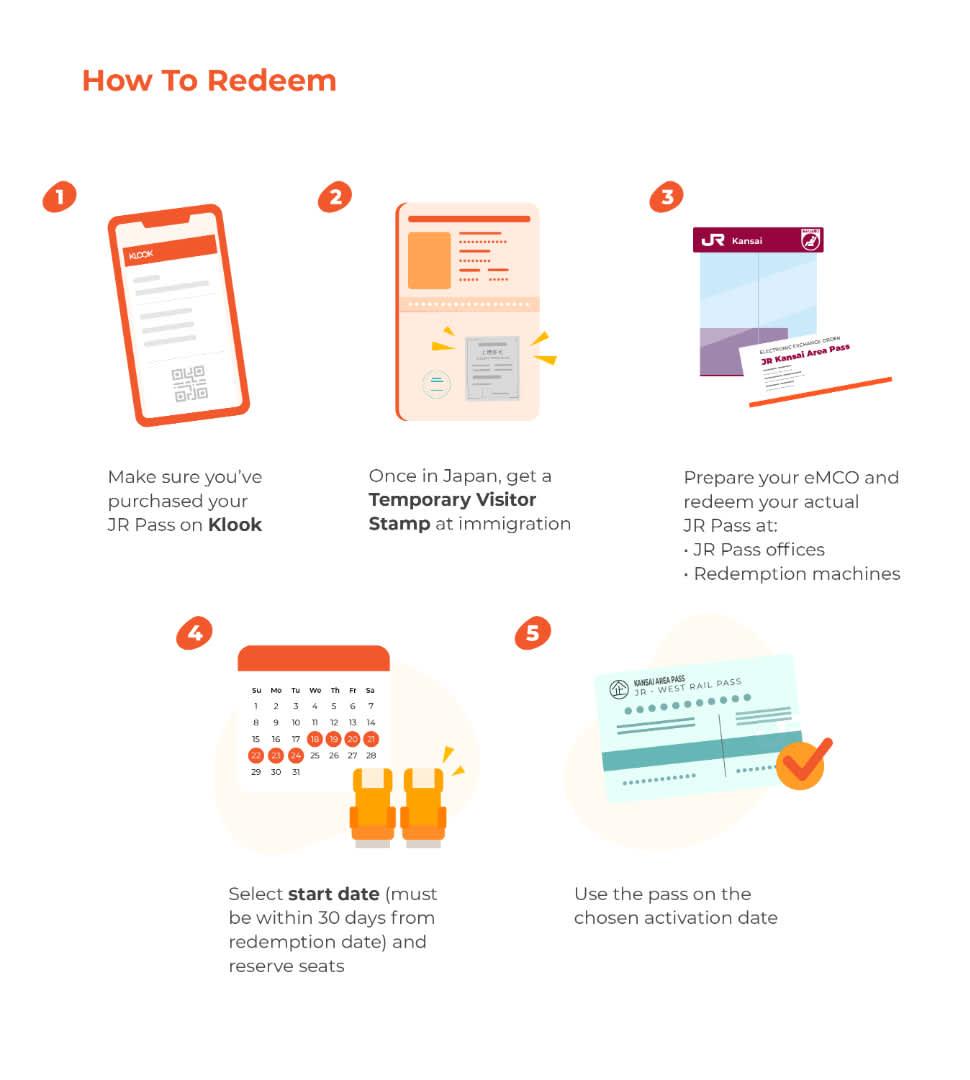 how to redeem jr kansai area pass map