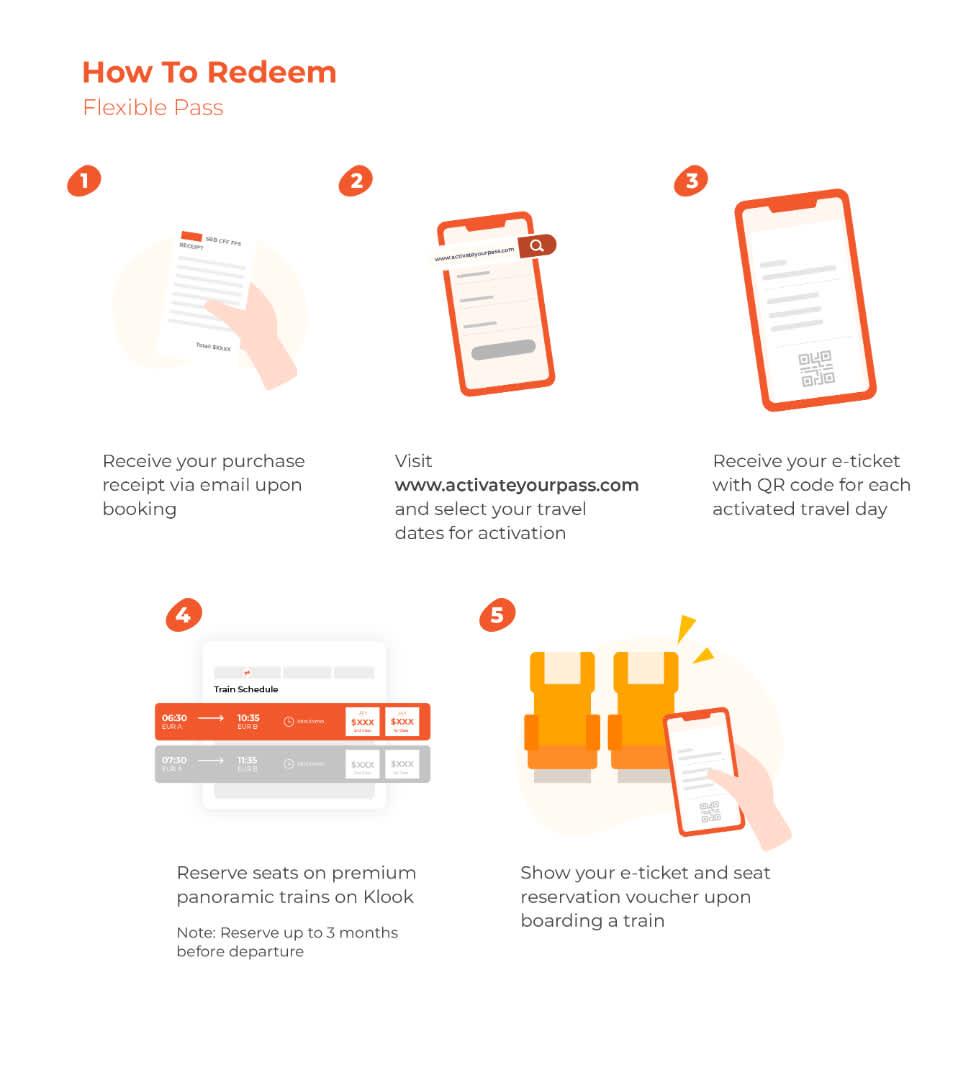 how to redeem swiss travel pass flexible passes
