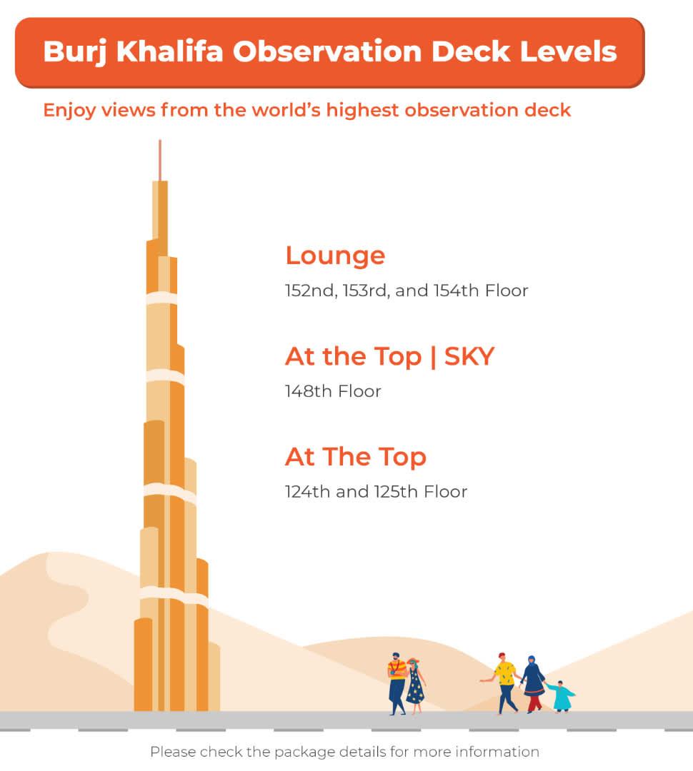 burj khalifa levels infographic