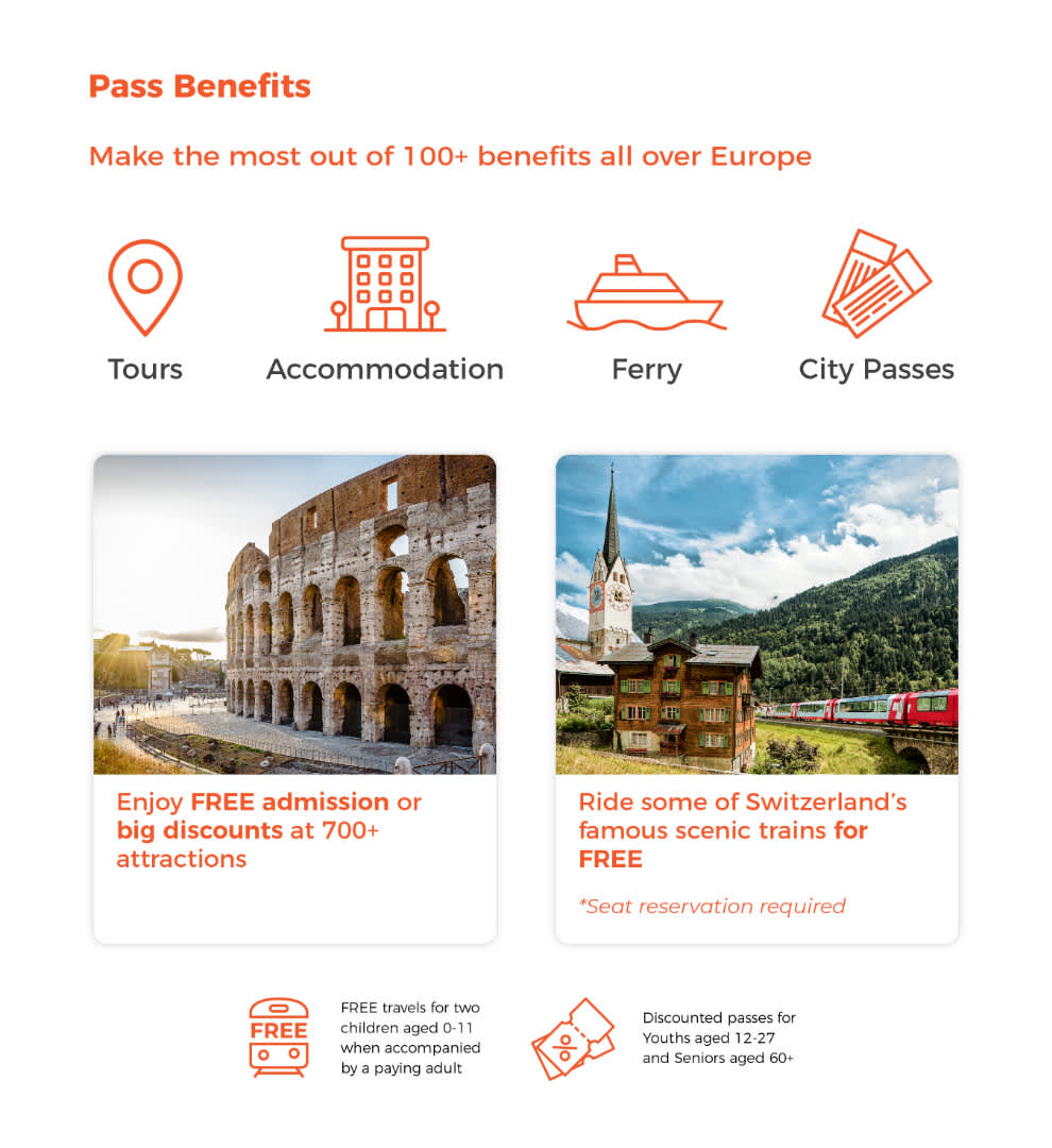 eurail global pass benefits