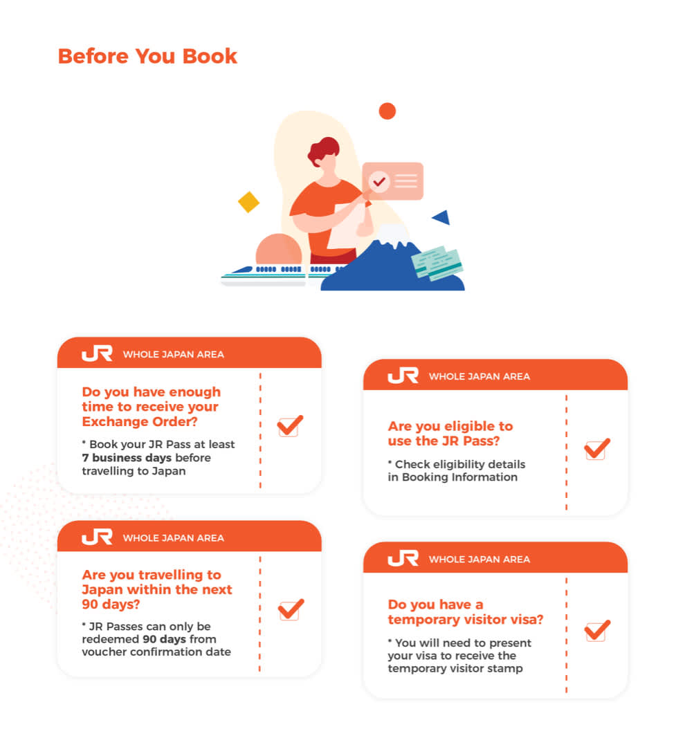 Before You Book (checklist)