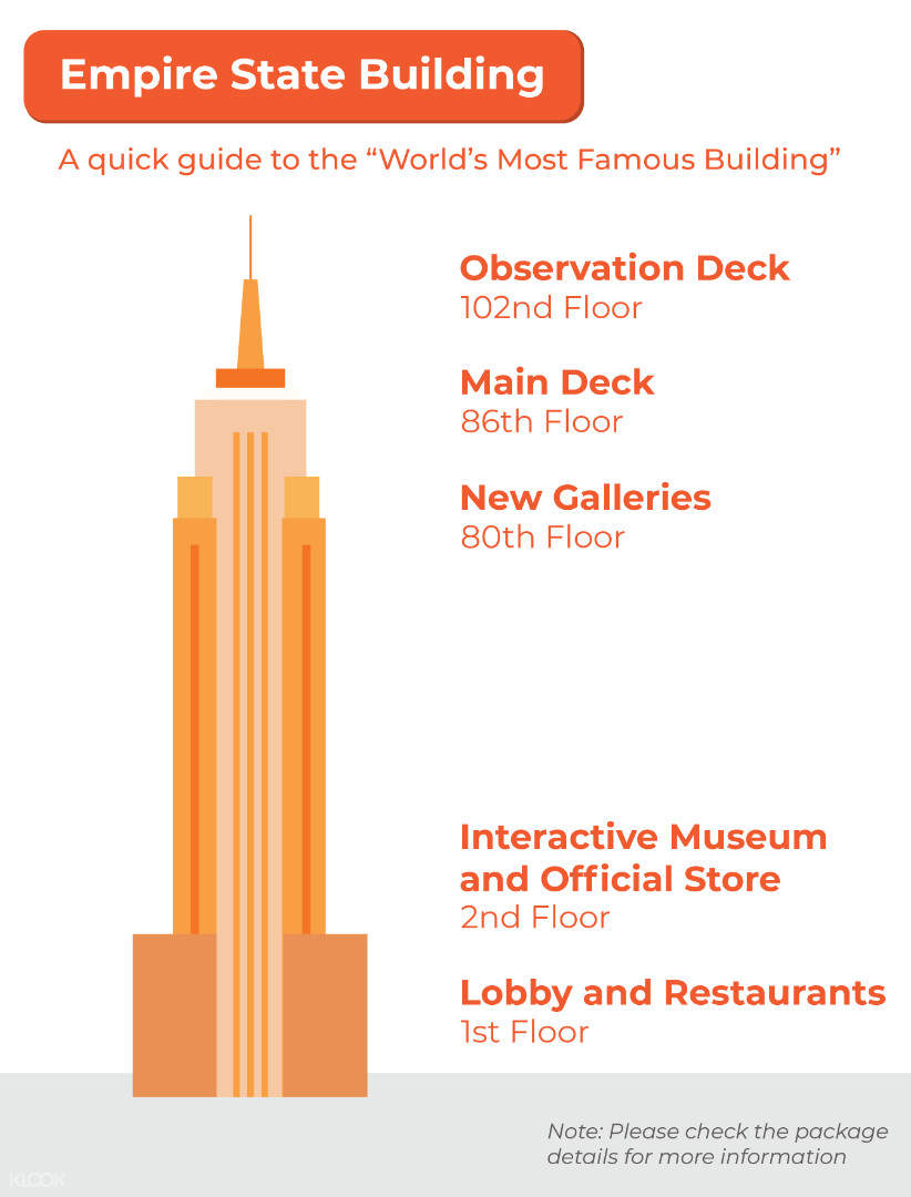 empire state building admission