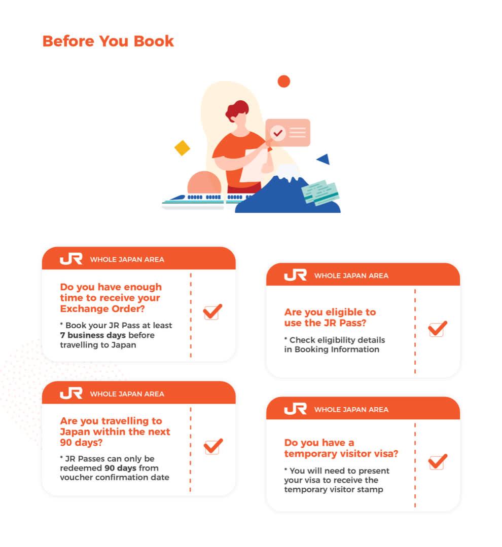 Before You Book (checklist)
