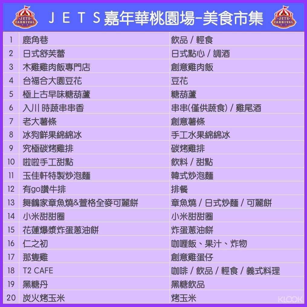 JETS 嘉年華桃園場 - 美食市集,餐券適用